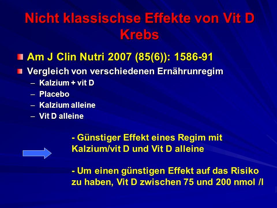 Nicht klassischse Effekte von Vit D Krebs