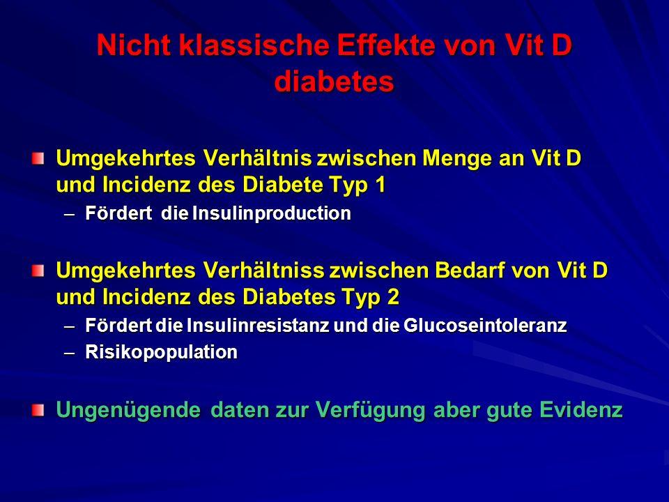 Nicht klassische Effekte von Vit D diabetes