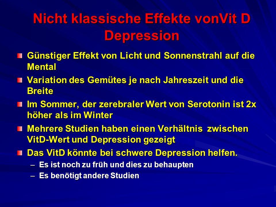 Nicht klassische Effekte vonVit D Depression