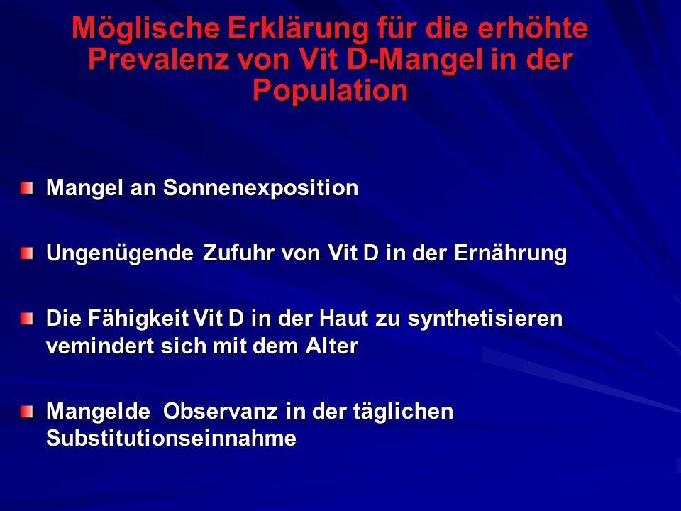 Möglische Erklärung für die erhöhte Prevalenz von Vit D-Mangel in der Population