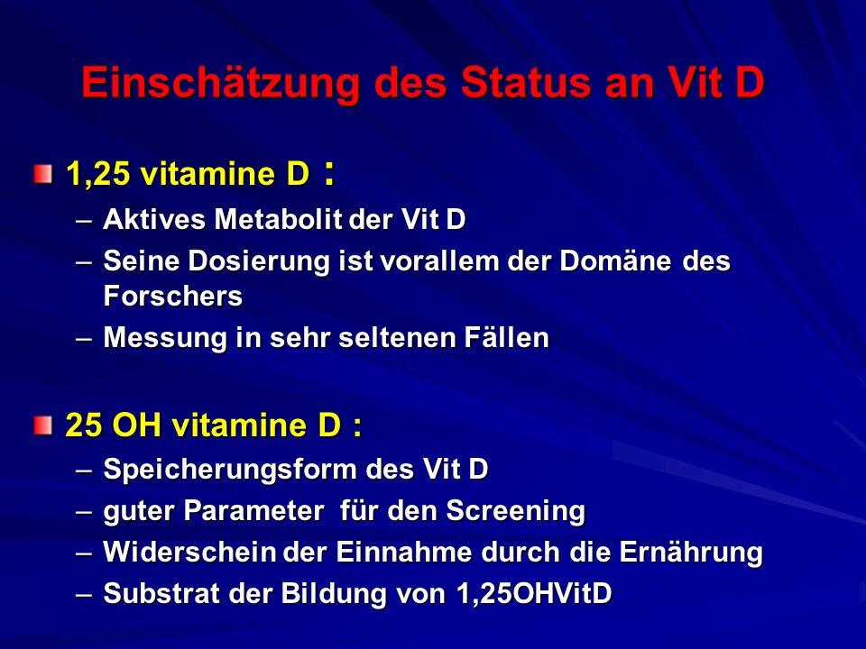 Einschätzung des Status an Vit D
