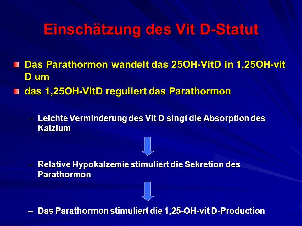 Einschätzung des Vit D-Statut
