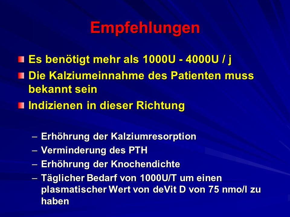 Empfehlungen Es benötigt mehr als 1000U - 4000U / j