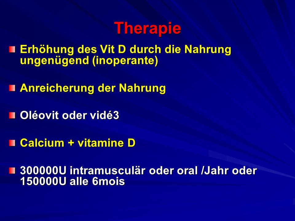 Therapie Erhöhung des Vit D durch die Nahrung ungenügend (inoperante)
