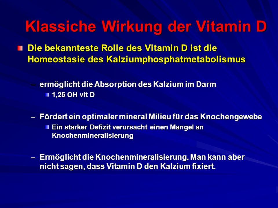 Klassiche Wirkung der Vitamin D