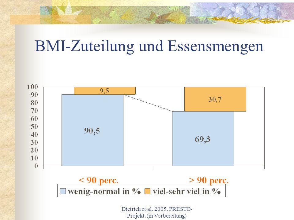 BMI-Zuteilung und Essensmengen