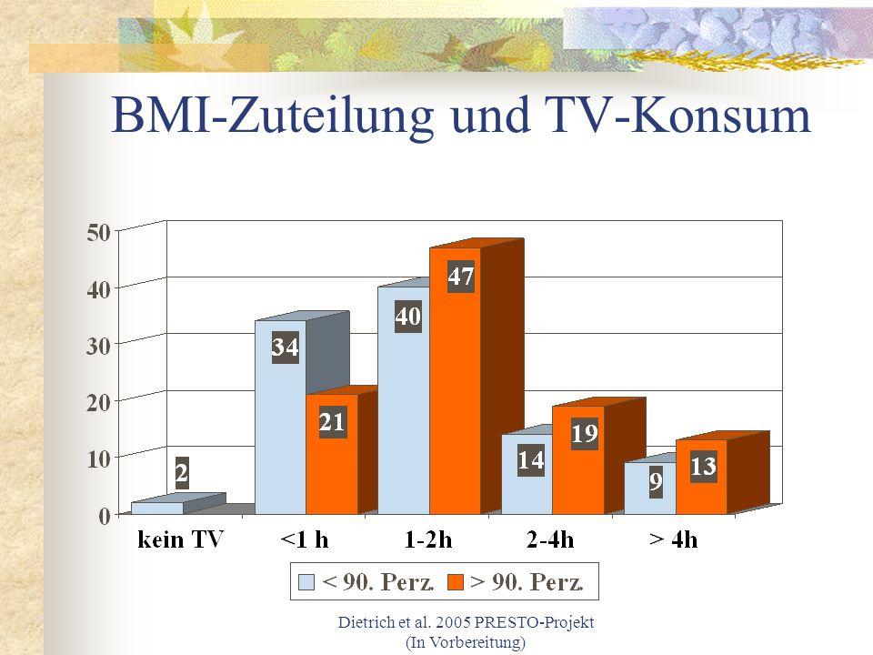 BMI-Zuteilung und TV-Konsum