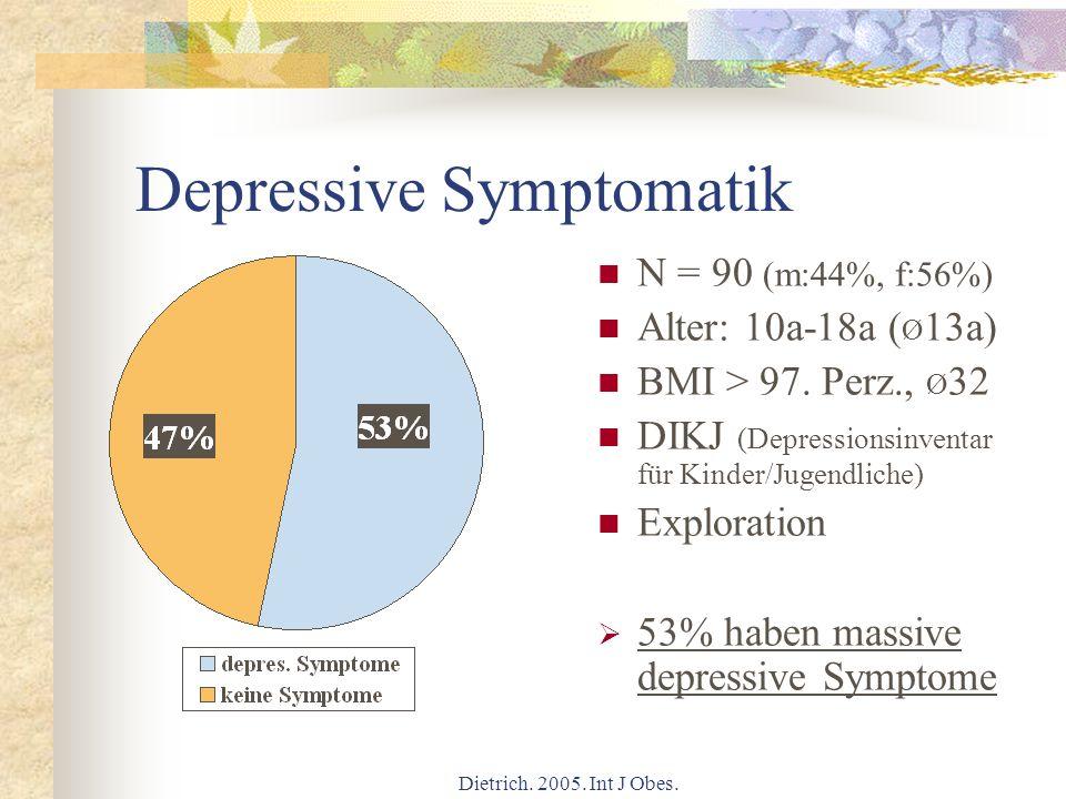 Depressive Symptomatik