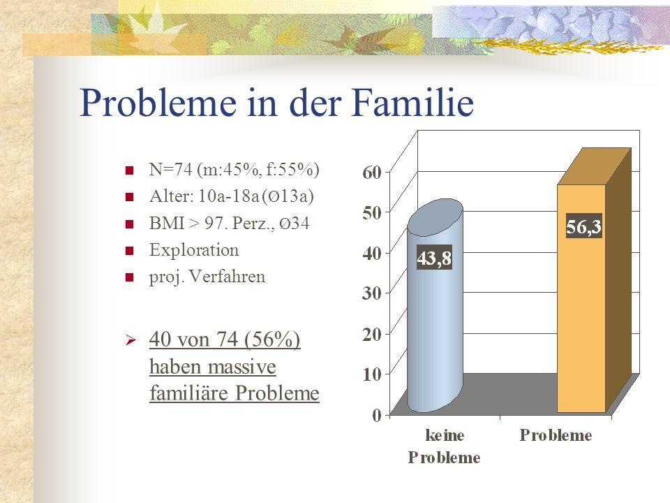 Probleme in der Familie