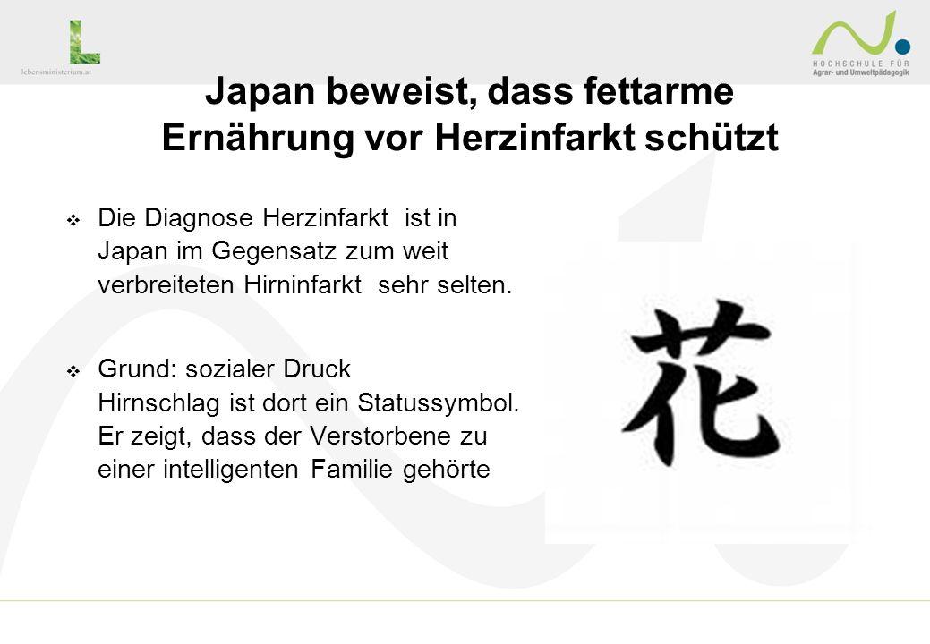 Japan beweist, dass fettarme Ernährung vor Herzinfarkt schützt