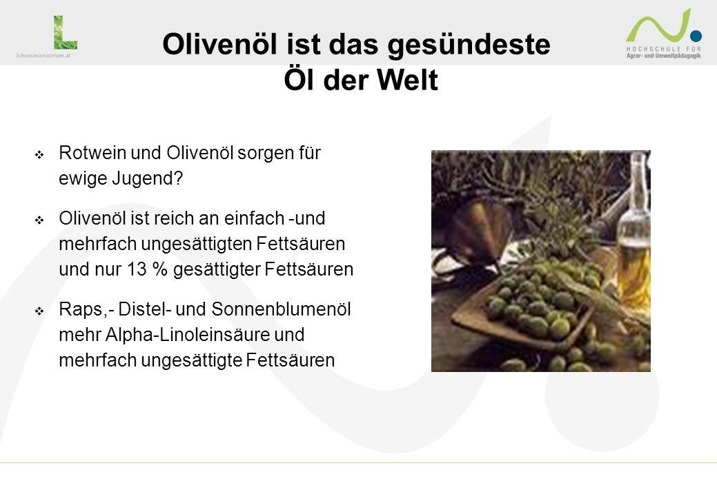 Olivenöl ist das gesündeste Öl der Welt
