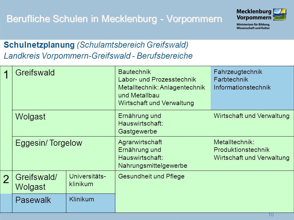 1 2 Berufliche Schulen in Mecklenburg - Vorpommern Greifswald