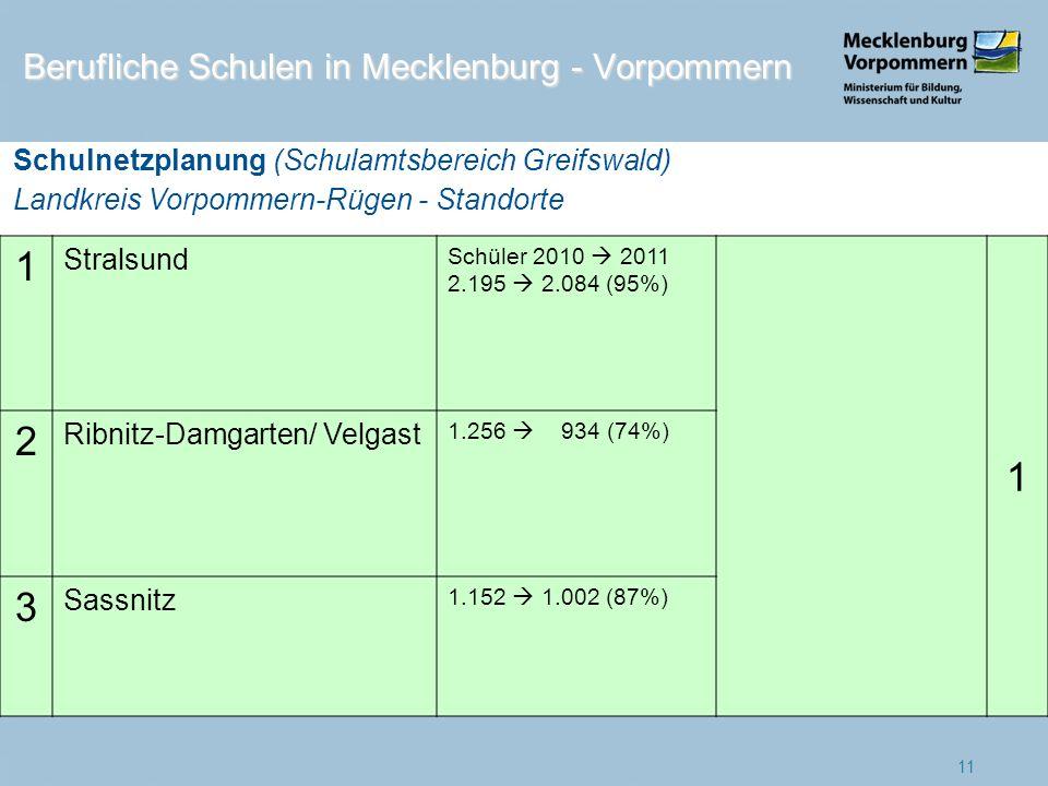 1 2 3 Berufliche Schulen in Mecklenburg - Vorpommern Stralsund