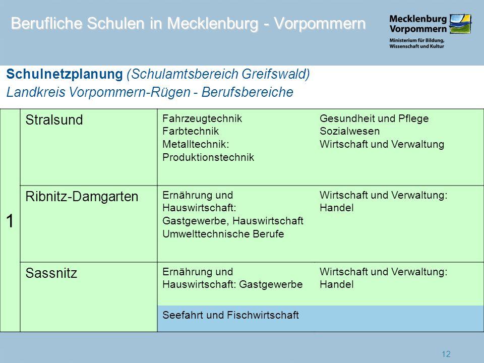 1 Berufliche Schulen in Mecklenburg - Vorpommern Stralsund