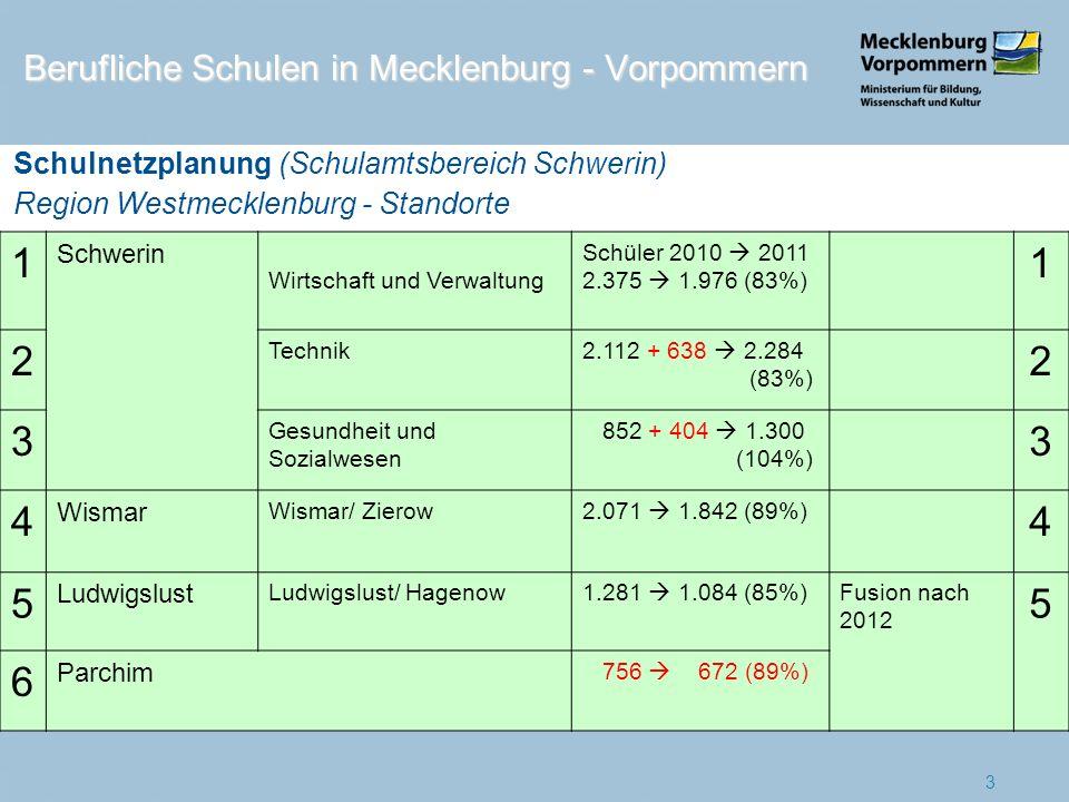 1 2 3 4 5 6 Berufliche Schulen in Mecklenburg - Vorpommern