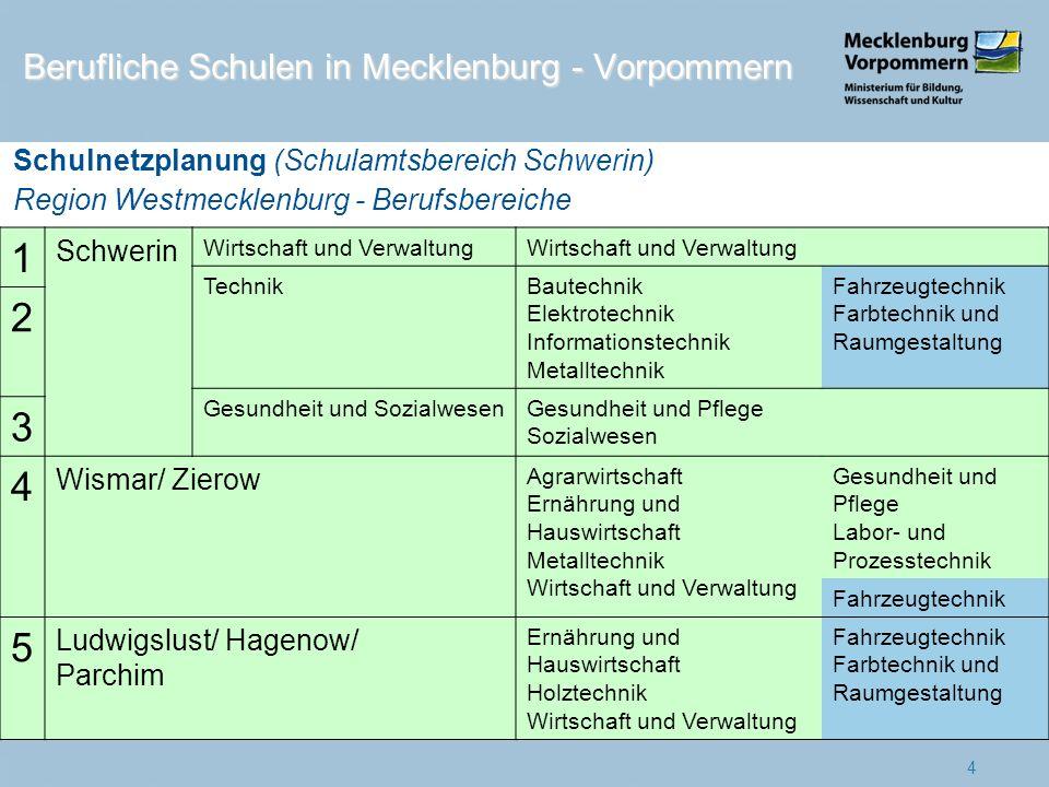 1 2 3 4 5 Berufliche Schulen in Mecklenburg - Vorpommern Schwerin