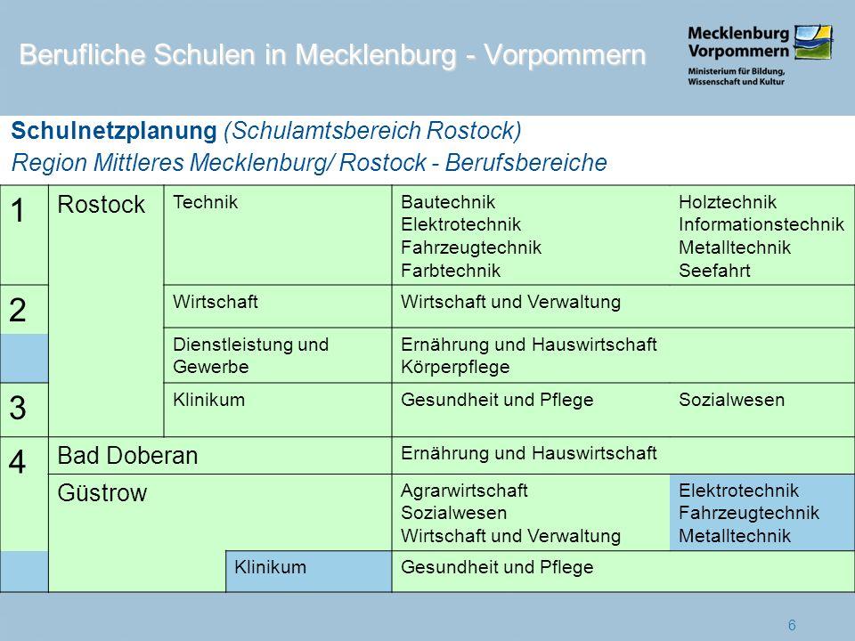 1 2 3 4 Berufliche Schulen in Mecklenburg - Vorpommern Rostock