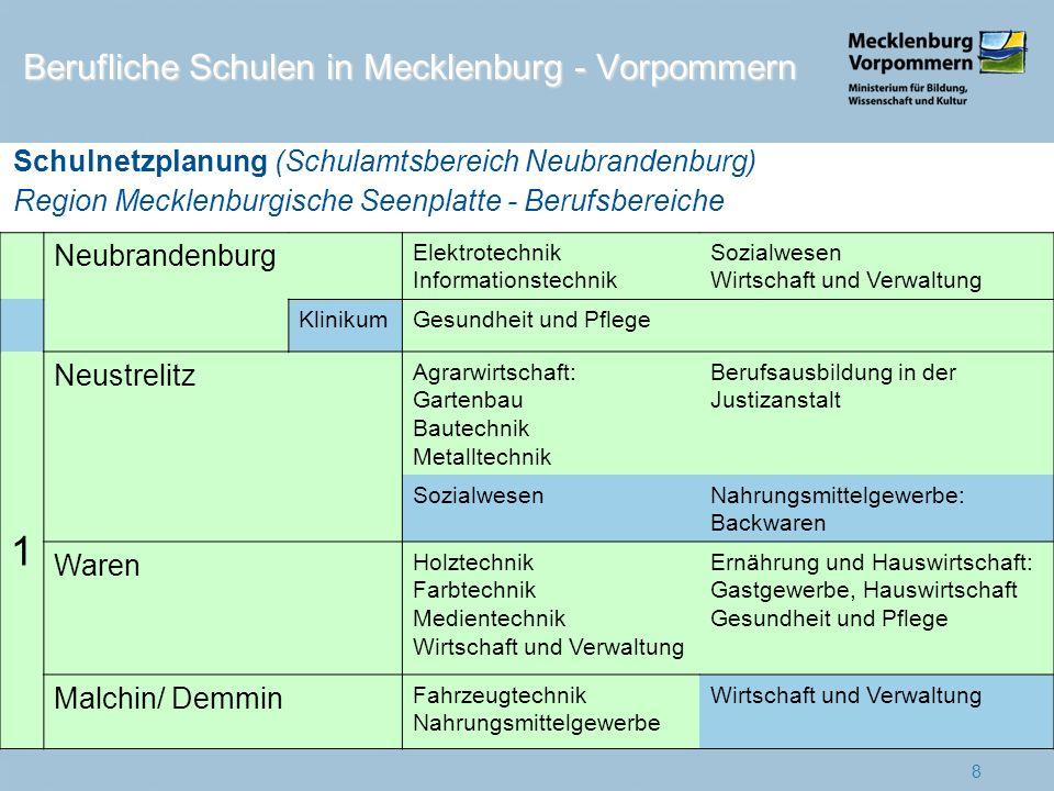 1 Berufliche Schulen in Mecklenburg - Vorpommern Neubrandenburg