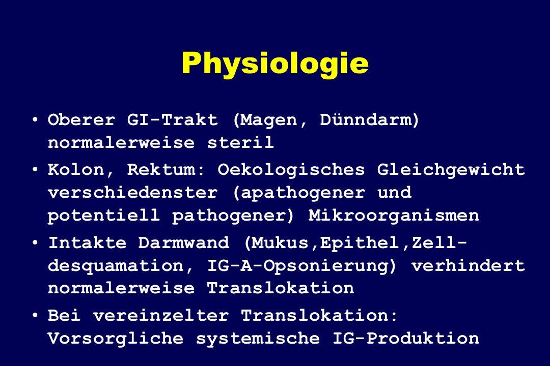 Physiologie Oberer GI-Trakt (Magen, Dünndarm) normalerweise steril