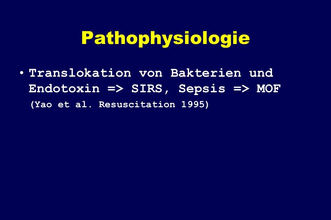Pathophysiologie Translokation von Bakterien und Endotoxin => SIRS, Sepsis => MOF.