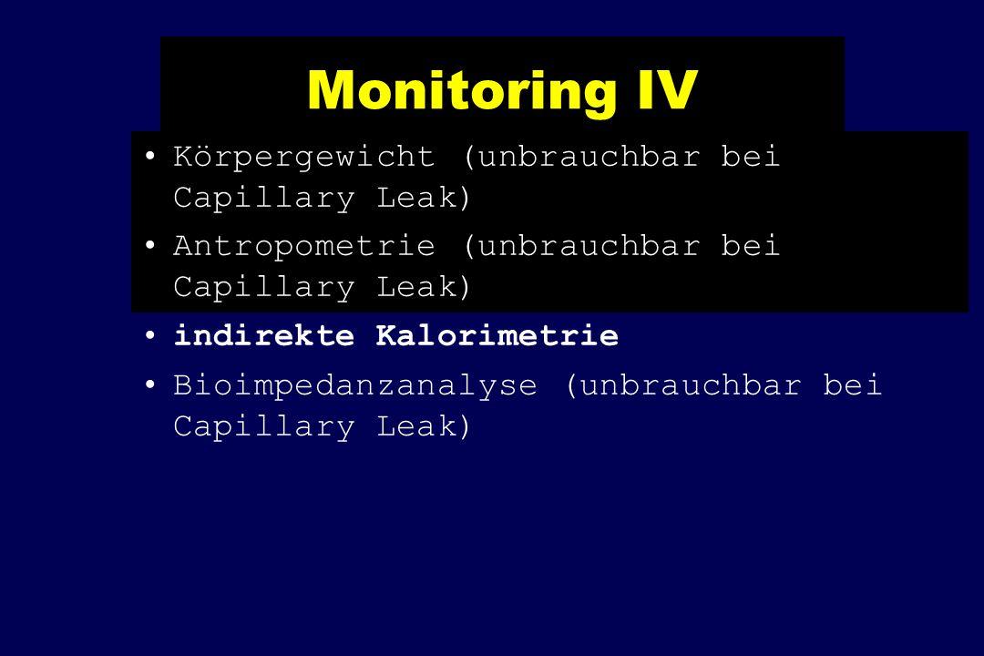 Monitoring IV Körpergewicht (unbrauchbar bei Capillary Leak)