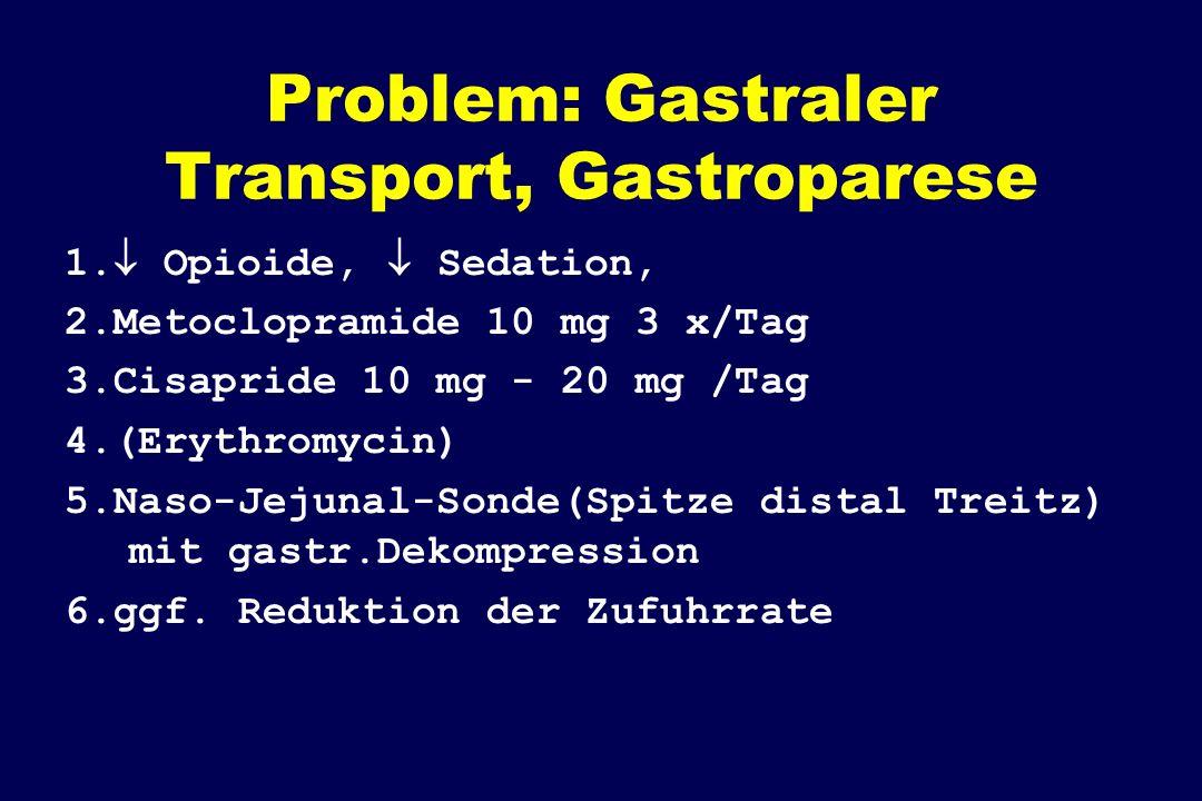 Problem: Gastraler Transport, Gastroparese
