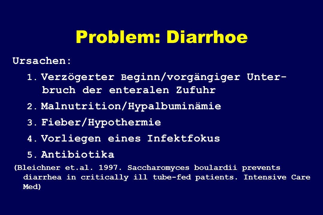 Problem: Diarrhoe Ursachen: