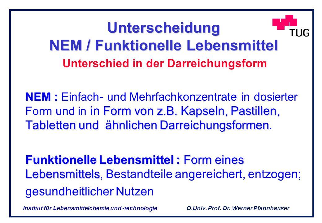 Unterscheidung NEM / Funktionelle Lebensmittel