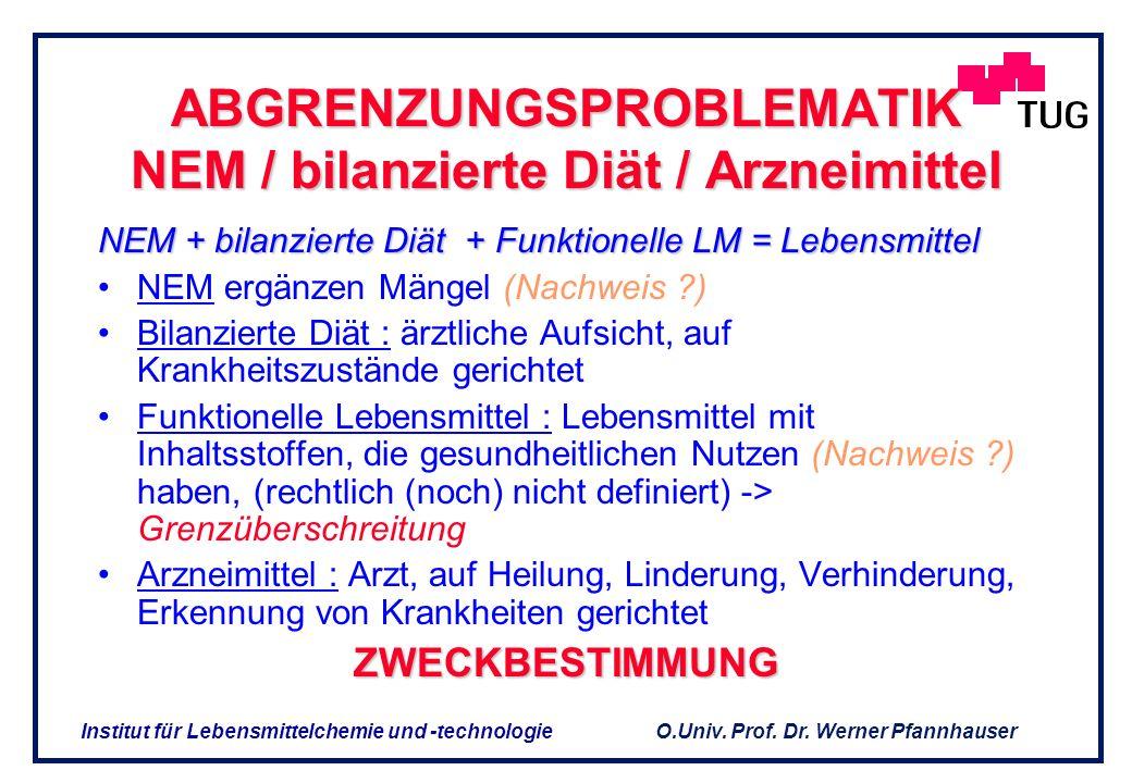 ABGRENZUNGSPROBLEMATIK NEM / bilanzierte Diät / Arzneimittel