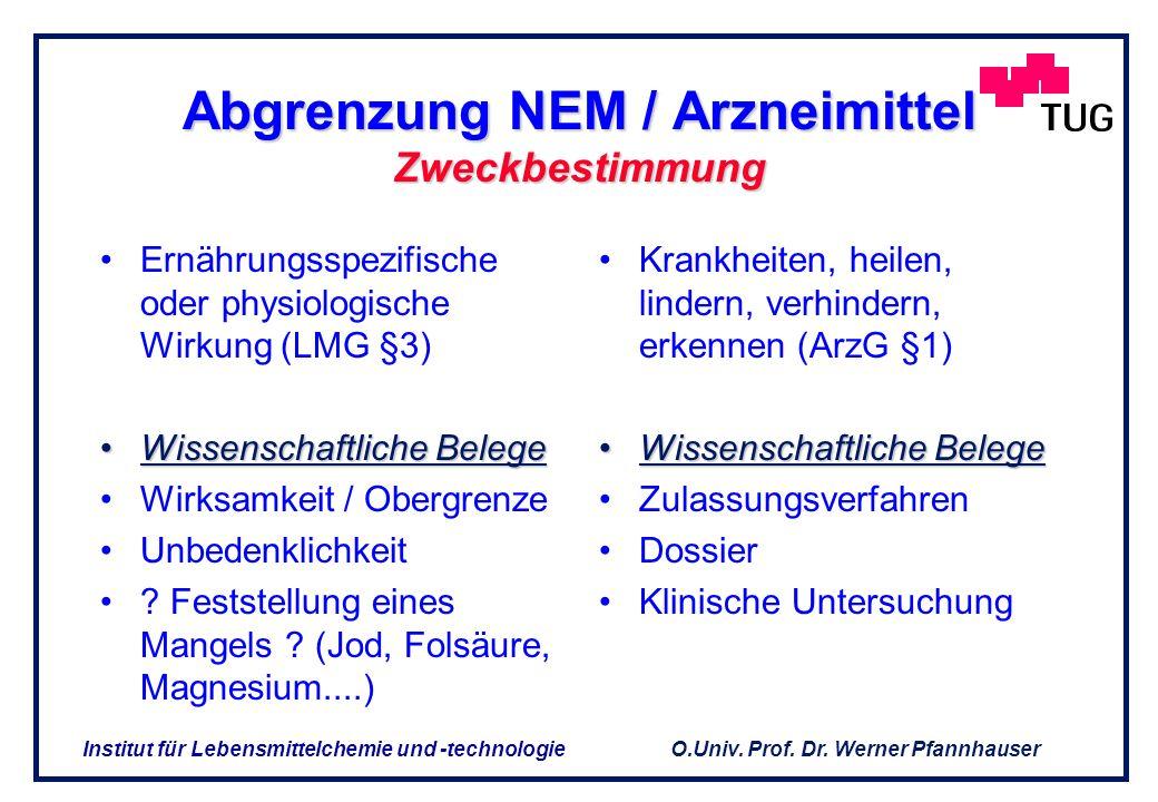 Abgrenzung NEM / Arzneimittel Zweckbestimmung