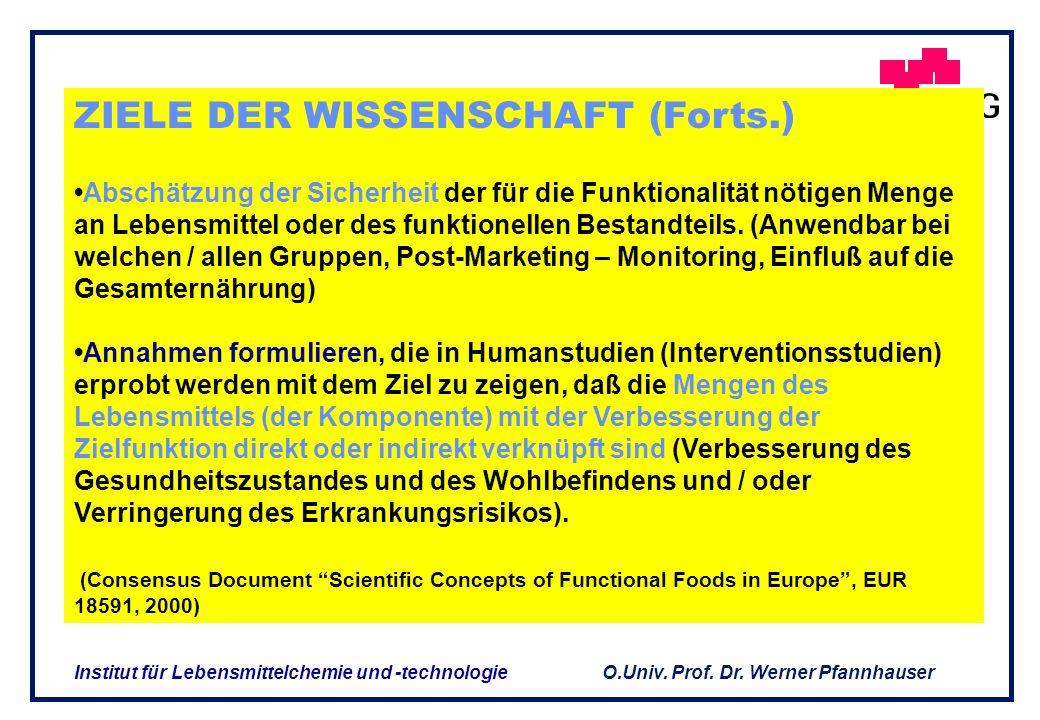ZIELE DER WISSENSCHAFT (Forts.)