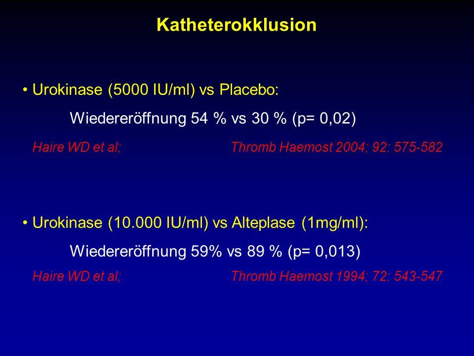 Katheterokklusion Urokinase (5000 IU/ml) vs Placebo:
