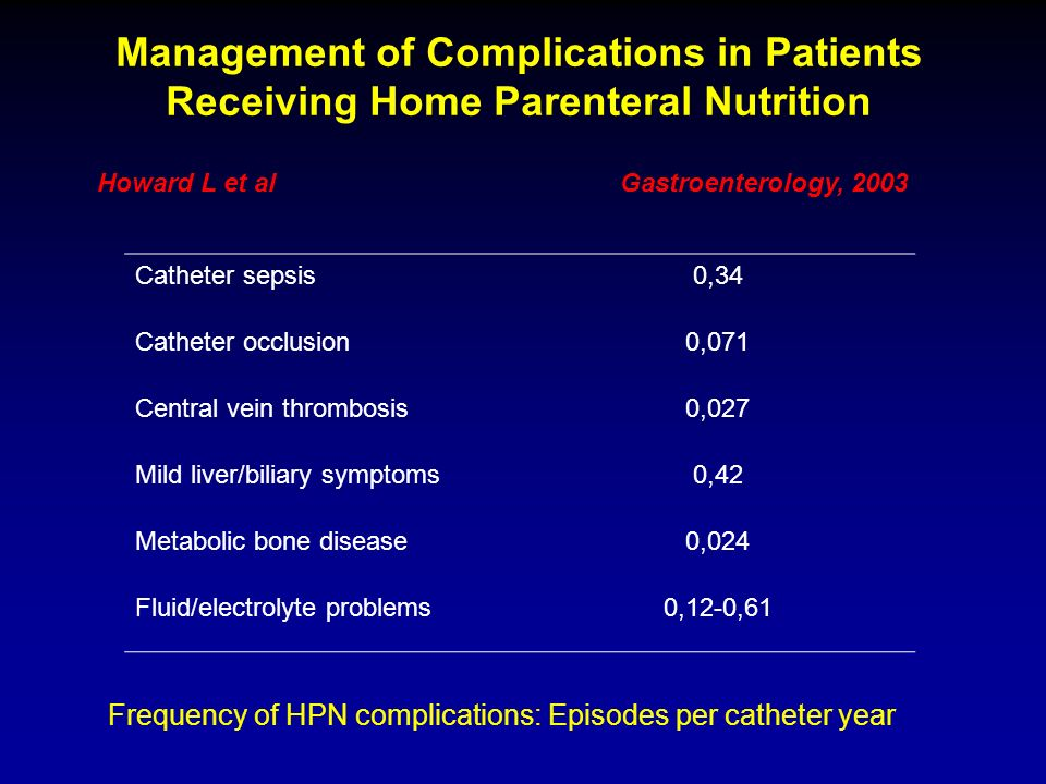 Management of Complications in Patients Receiving Home Parenteral Nutrition