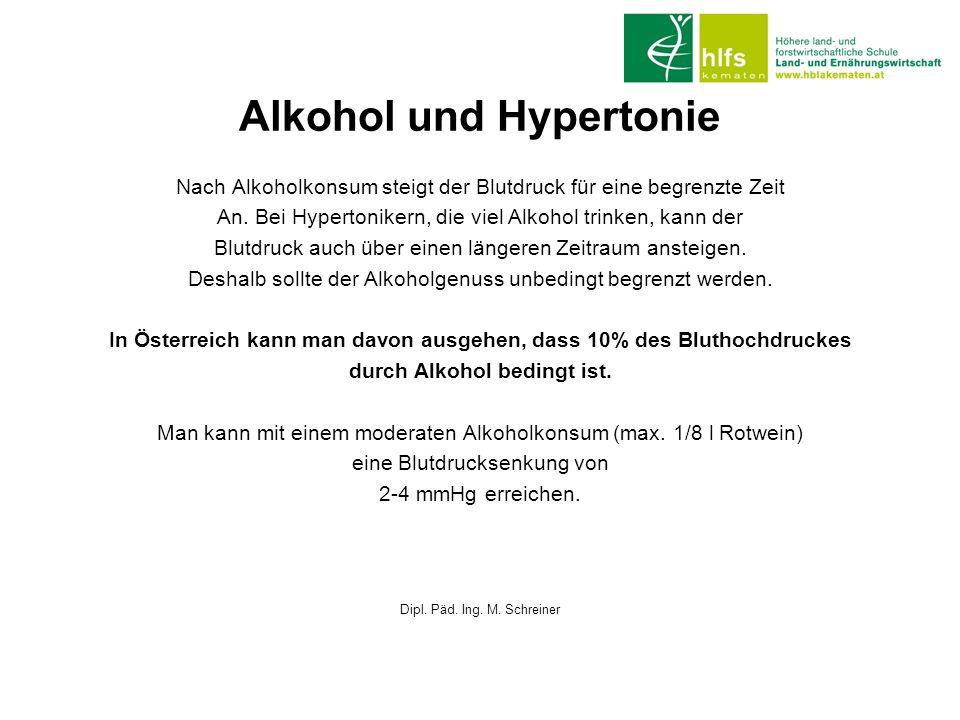 Alkohol und Hypertonie