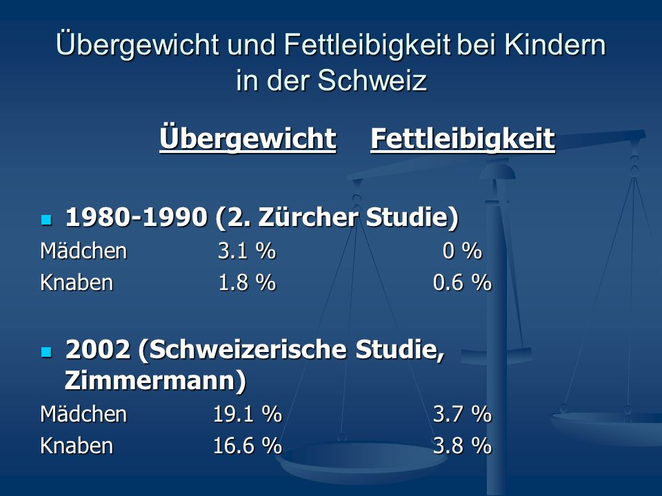 Übergewicht und Fettleibigkeit bei Kindern in der Schweiz