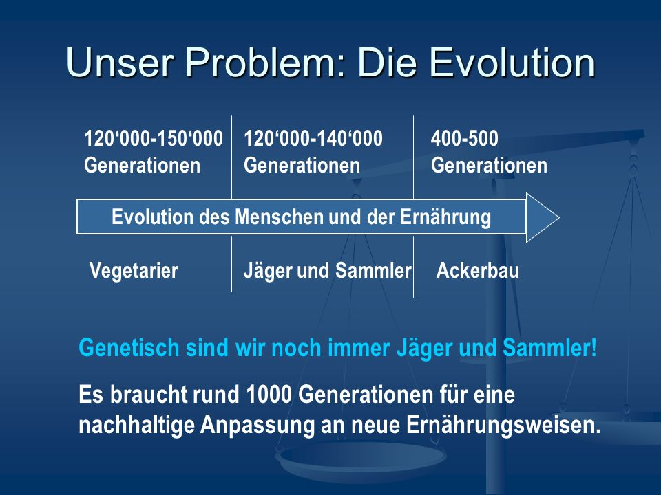 Unser Problem: Die Evolution