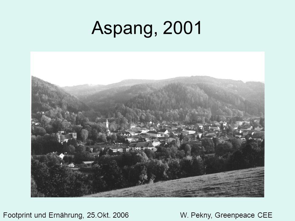 Aspang, 2001 Footprint und Ernährung, 25.Okt. 2006 W. Pekny, Greenpeace CEE