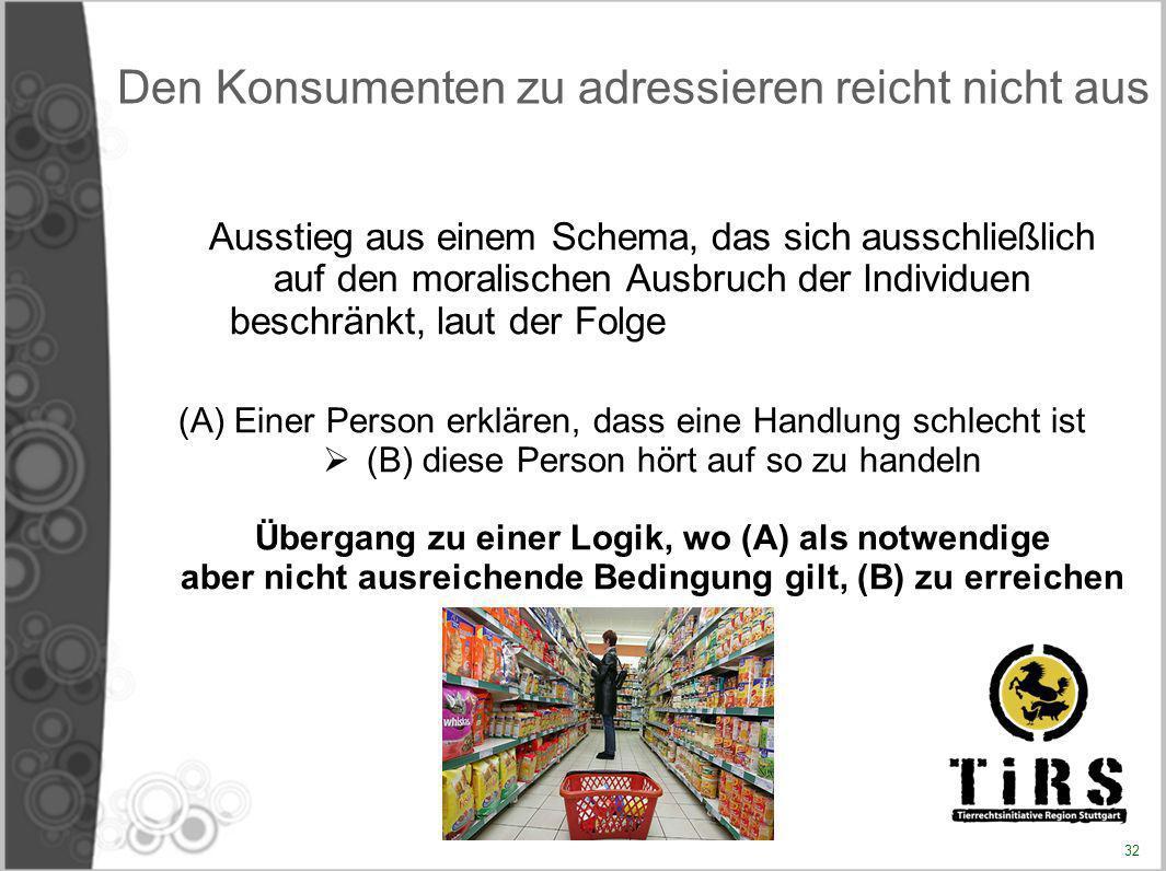 Den Konsumenten zu adressieren reicht nicht aus