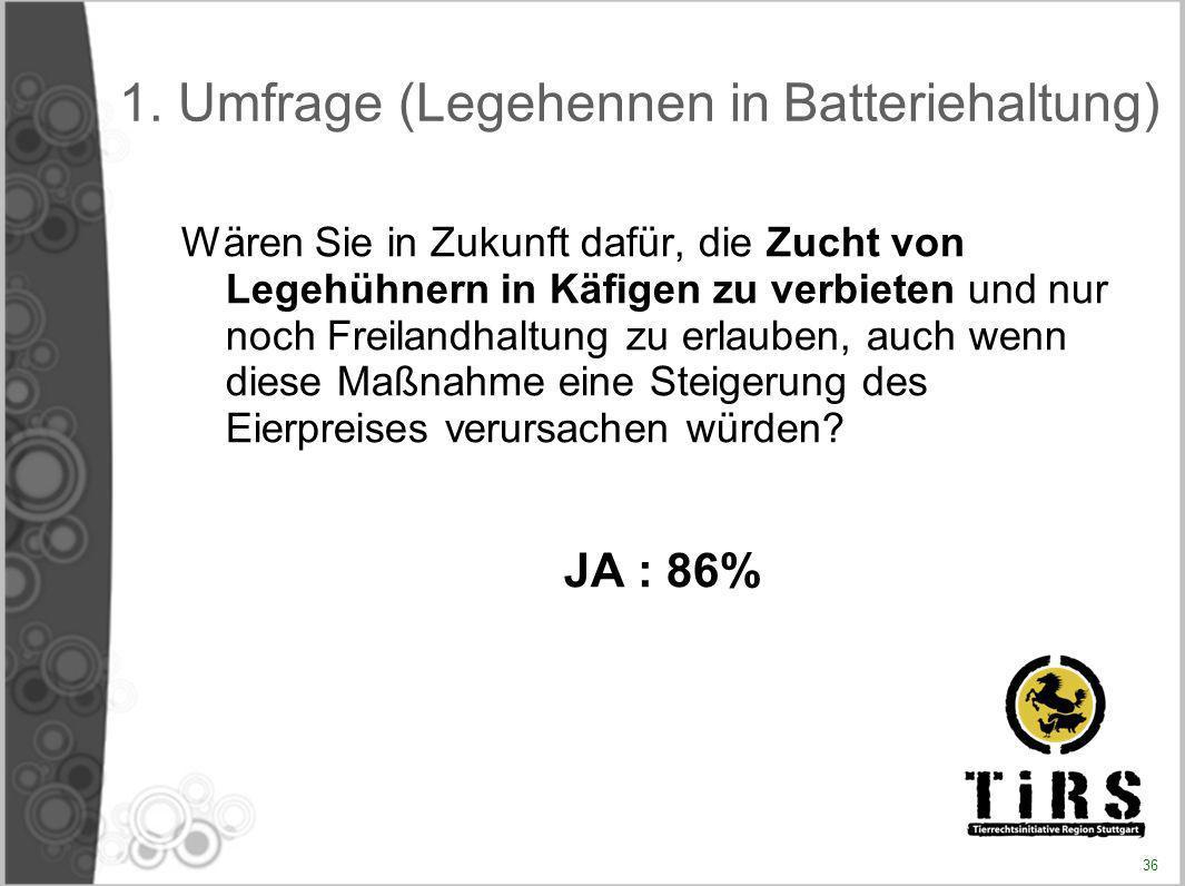 1. Umfrage (Legehennen in Batteriehaltung)