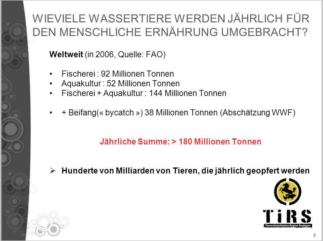 Jährliche Summe: > 180 Millionen Tonnen