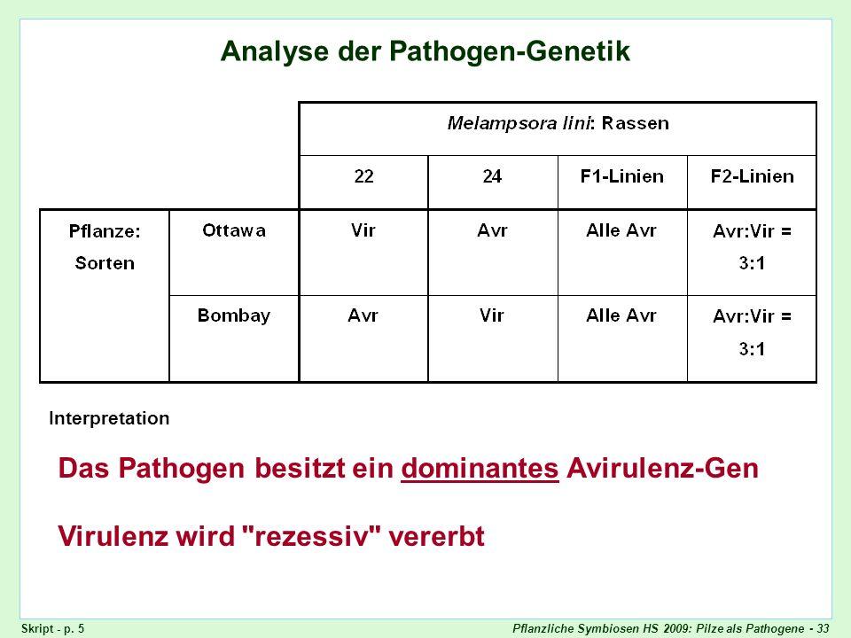 Analyse der Pathogen-Genetik