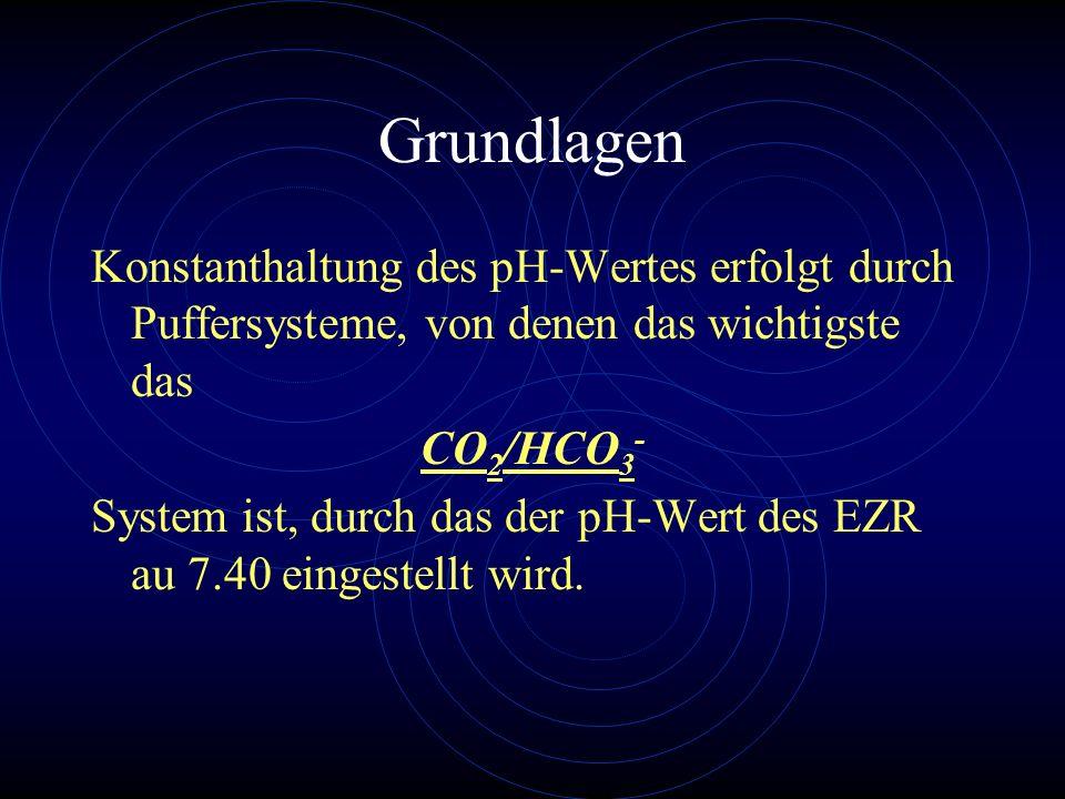 Grundlagen Konstanthaltung des pH-Wertes erfolgt durch Puffersysteme, von denen das wichtigste das.