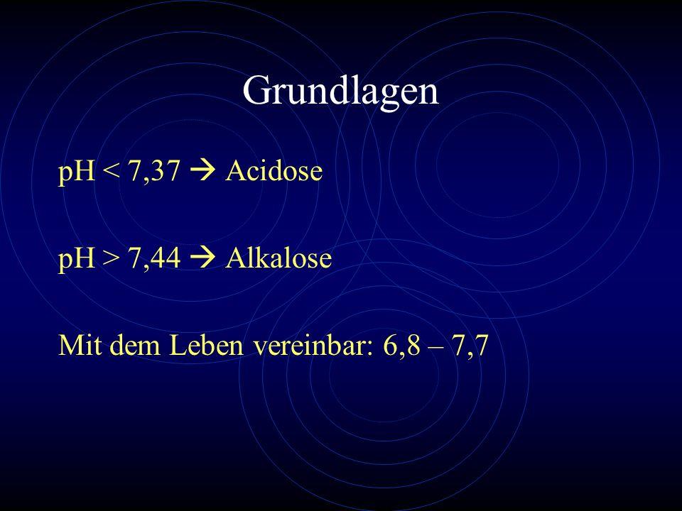 Grundlagen pH < 7,37  Acidose pH > 7,44  Alkalose