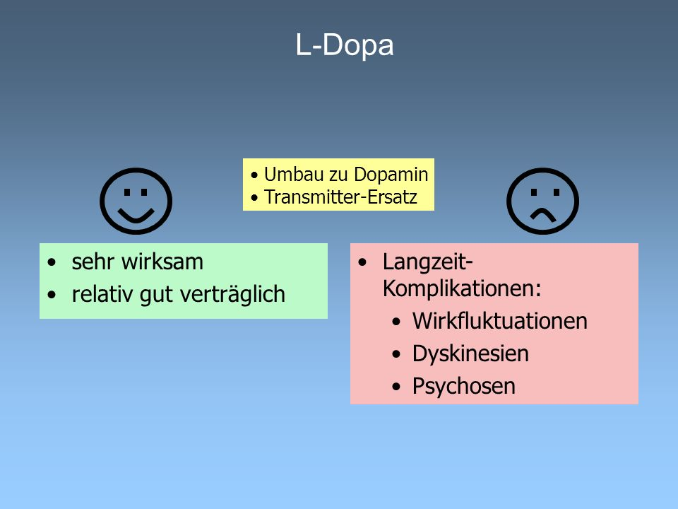 L-Dopa sehr wirksam relativ gut verträglich Langzeit-Komplikationen: