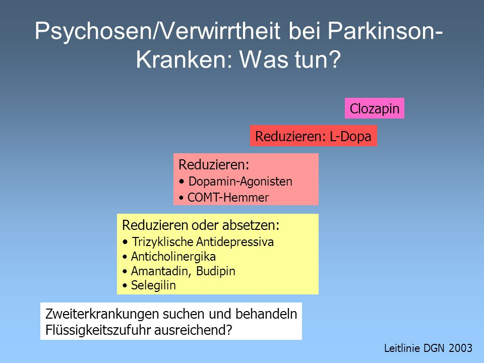 Psychosen/Verwirrtheit bei Parkinson-Kranken: Was tun