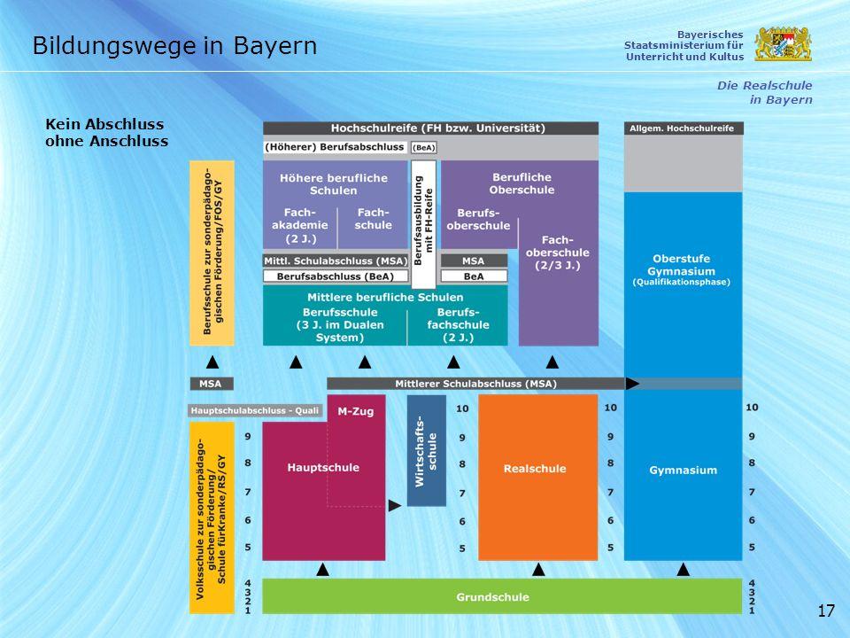Bildungswege in Bayern