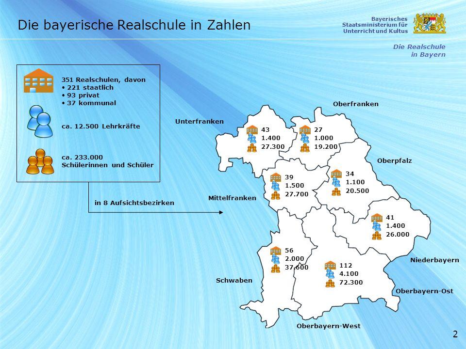 Die bayerische Realschule in Zahlen