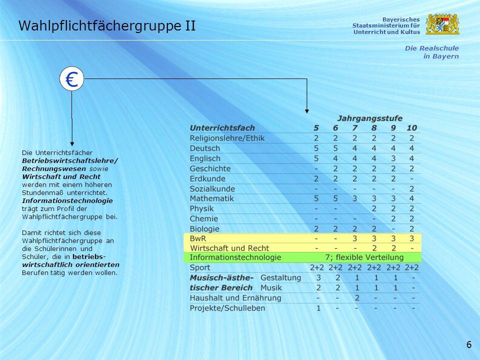 Wahlpflichtfächergruppe II