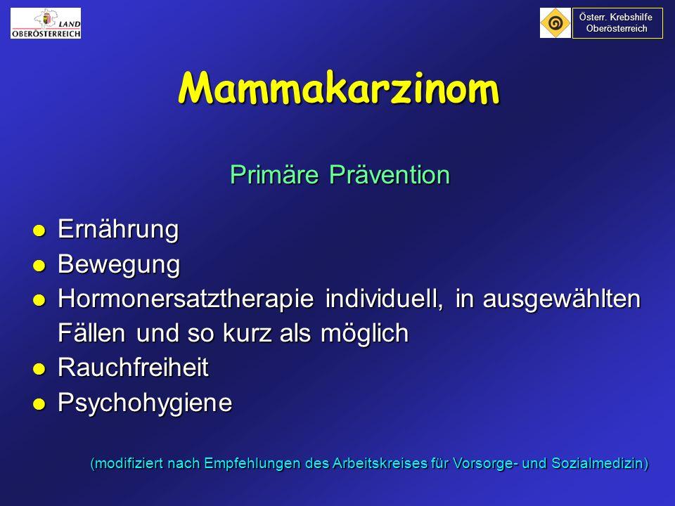 Mammakarzinom Primäre Prävention Ernährung Bewegung