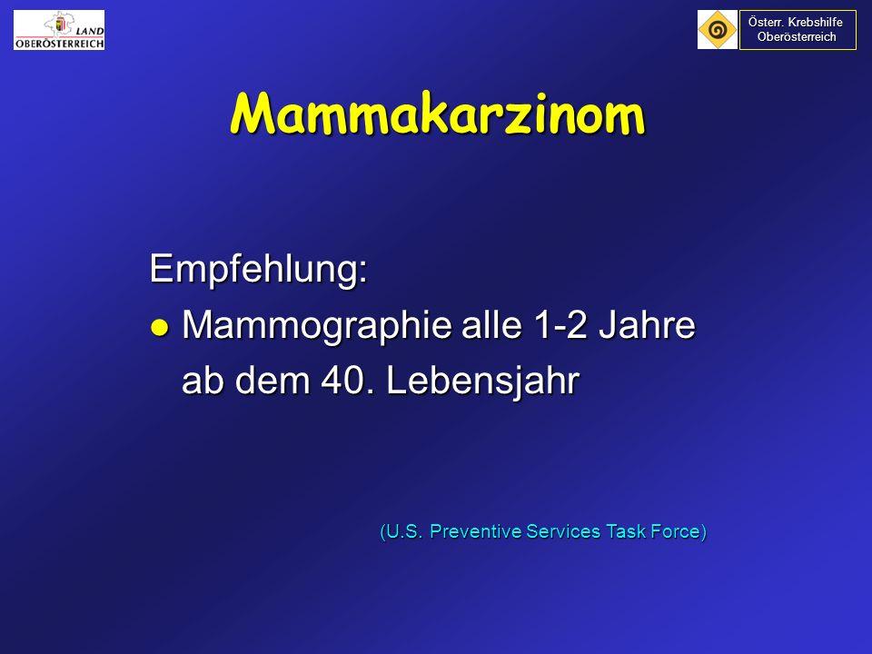 Mammakarzinom Empfehlung: Mammographie alle 1-2 Jahre